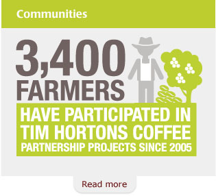 tim hortons corporate social responsability For these companies, corporate social responsibility is a key part of the way they do business banks personal, commercial, corporate tim hortons inc.